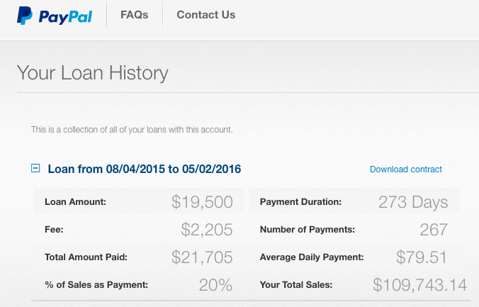 Our first PayPal loan, fully repaid