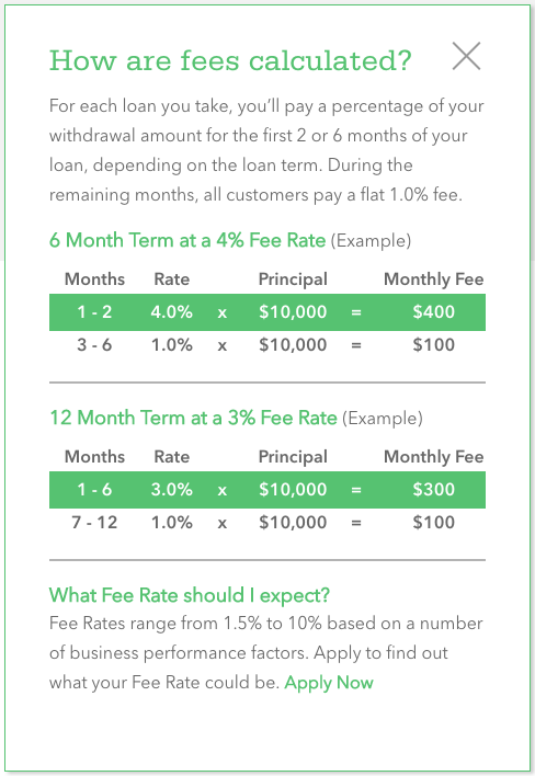 kabbage loan fee schedule