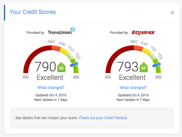 credit score change after bankruptcy removal